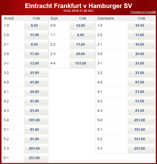 eintracht frankfurt vs hamburg