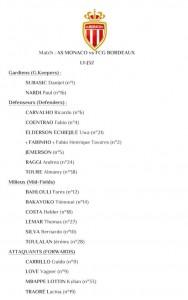 Lotul convocat pentru meciul cu Bordeaux
