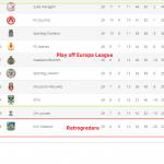 Ponturi pariuri fotbal: Waregem vs Mouscron și Louvain vs Bruges
