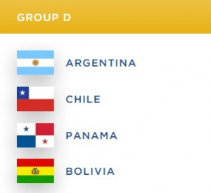 Copa America 2016 - Editia Centenarului