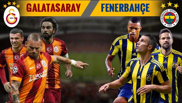 Ponturi pariuri fotbal Turcia - Galatasaray vs Fenerbahce