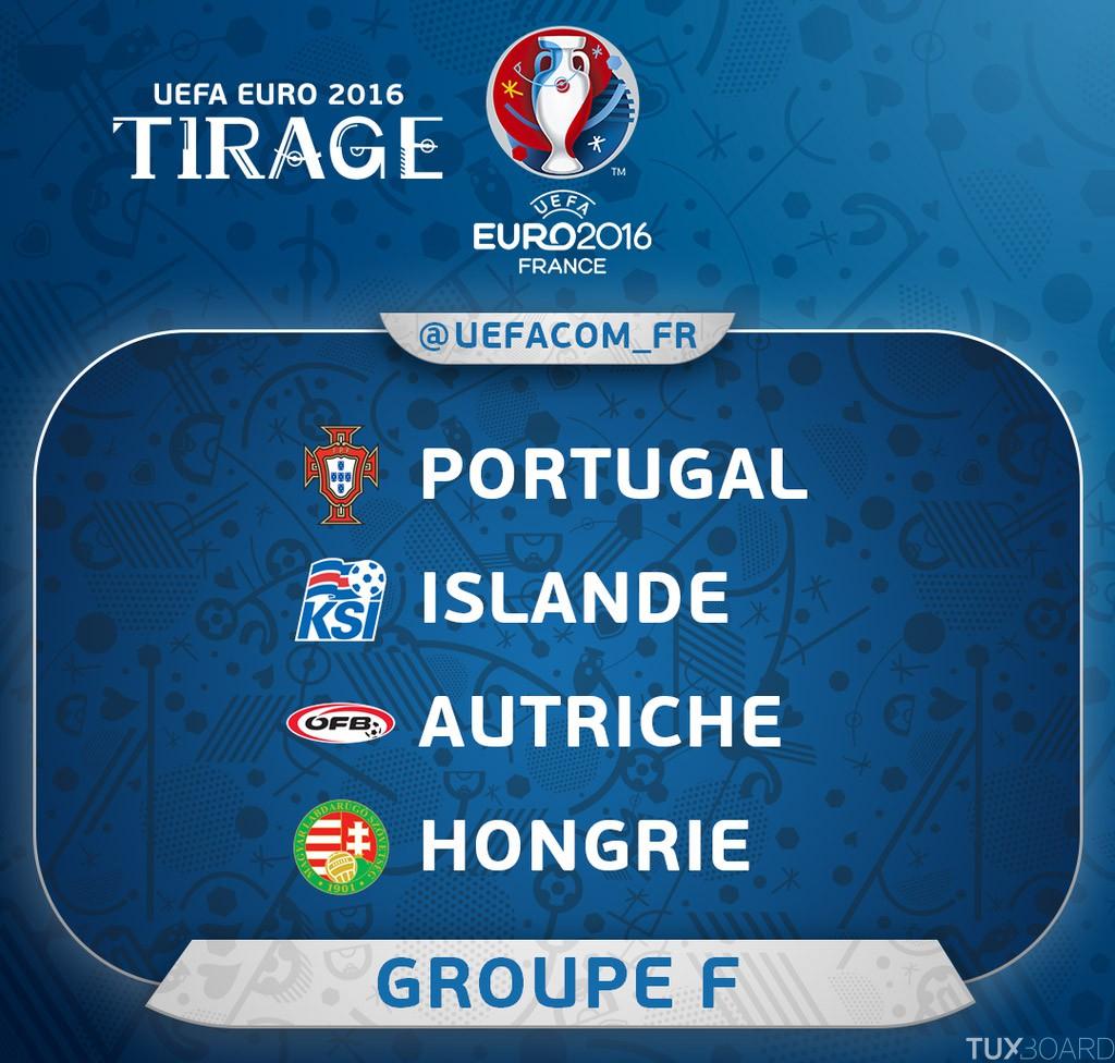 Euro 2016 Grupa Portugaliei - Austria - Islanda - Ungaria