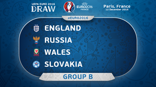 EURO 2016 Grupa Angliei - Rusia - Tara Galilor - Slovacia