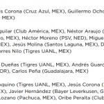 Ponturi fotbal Copa America Grupa Uruguayului