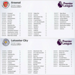 Ponturi fotbal Premier League - Programul sezonului 2016/2017