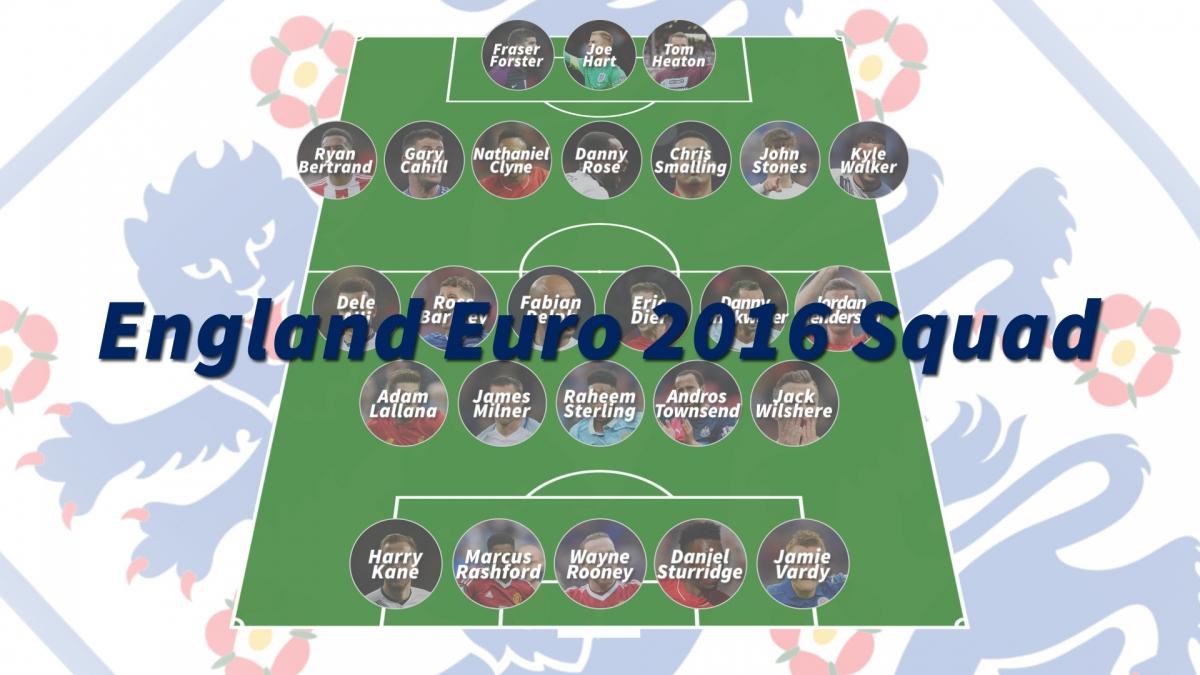 ponturi fotbal euro 2016 cotele angliei