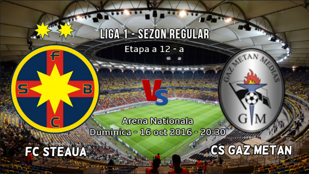 Meciul zilei analizat de SuperPontino - Steaua vs Gaz Metan