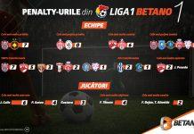 INFOGRAFIC: Totul despre penalty-urile din Liga 1 Betano