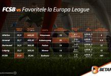 Unde e FCSB față de favoritele la Europa League