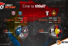 INFOGRAFIC: Ultima etapă în Liga 1 Betano. Cine ia titlul